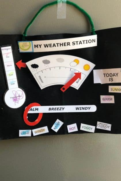 Finished weather station