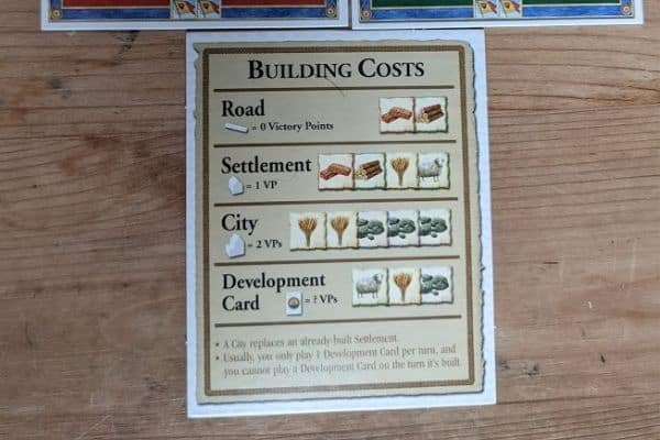 Settlers of Catan card showing list of building costs